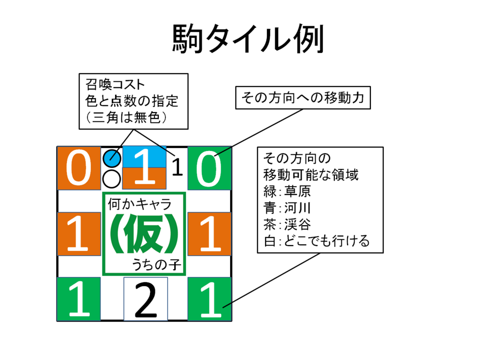f:id:Akatsuki-No-9:20170401153106p:plain