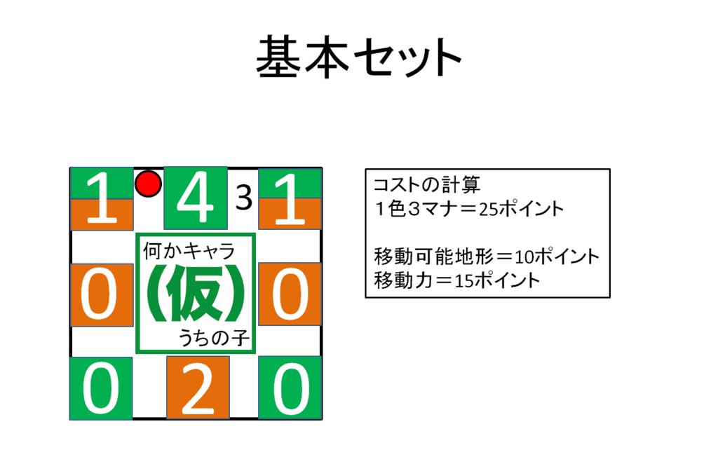 f:id:Akatsuki-No-9:20170401153123p:plain