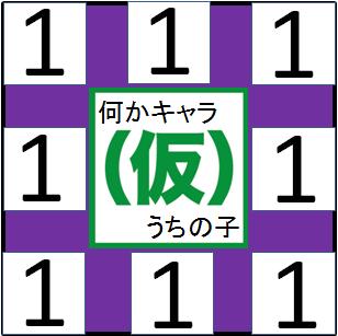 f:id:Akatsuki-No-9:20170401160816p:plain