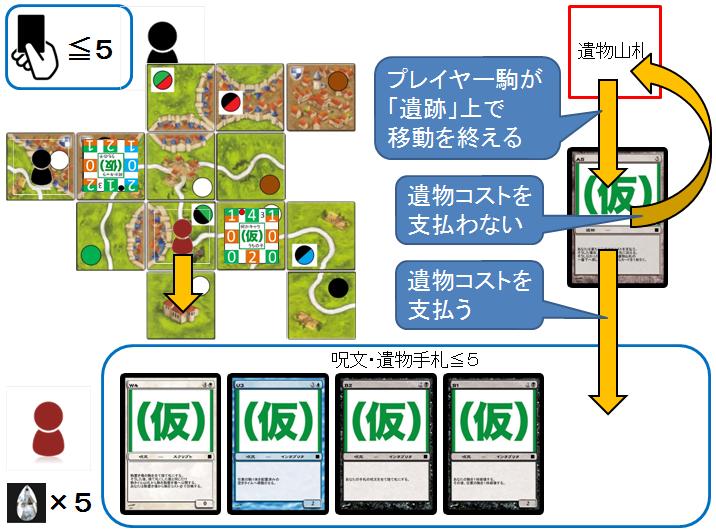 f:id:Akatsuki-No-9:20170506174642p:plain