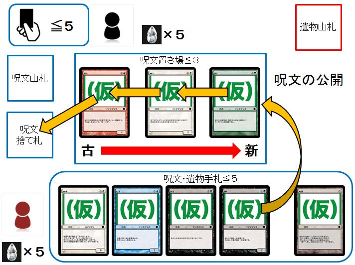 f:id:Akatsuki-No-9:20170506174713p:plain
