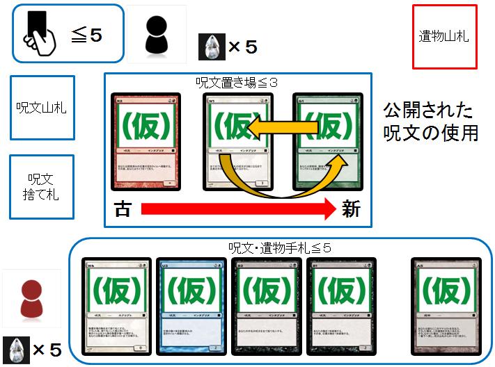 f:id:Akatsuki-No-9:20170506174730p:plain