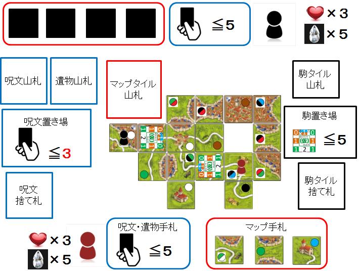 f:id:Akatsuki-No-9:20170506175112p:plain