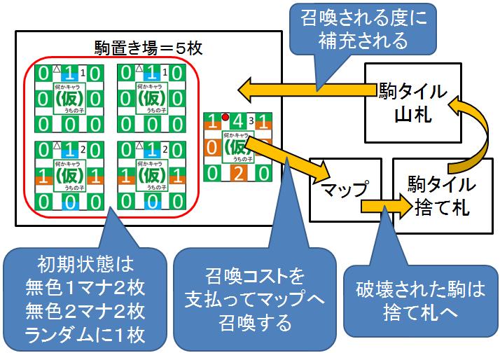 f:id:Akatsuki-No-9:20170506213323p:plain