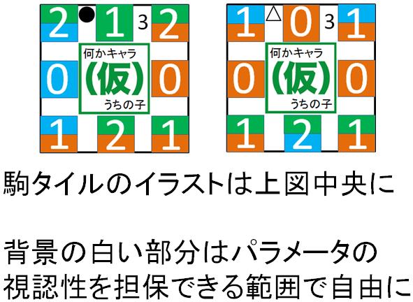 f:id:Akatsuki-No-9:20170717231538p:plain