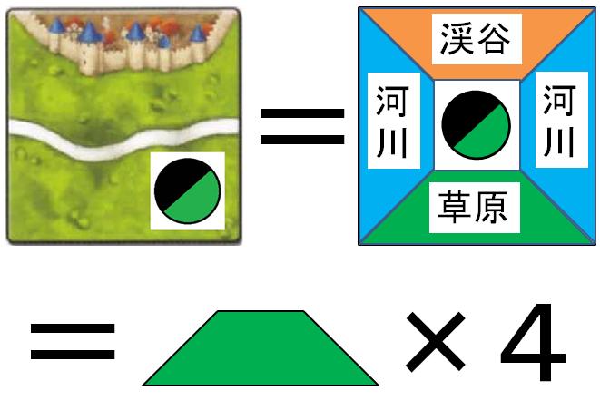 f:id:Akatsuki-No-9:20170717232647p:plain