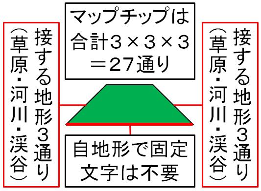 f:id:Akatsuki-No-9:20170717232650p:plain