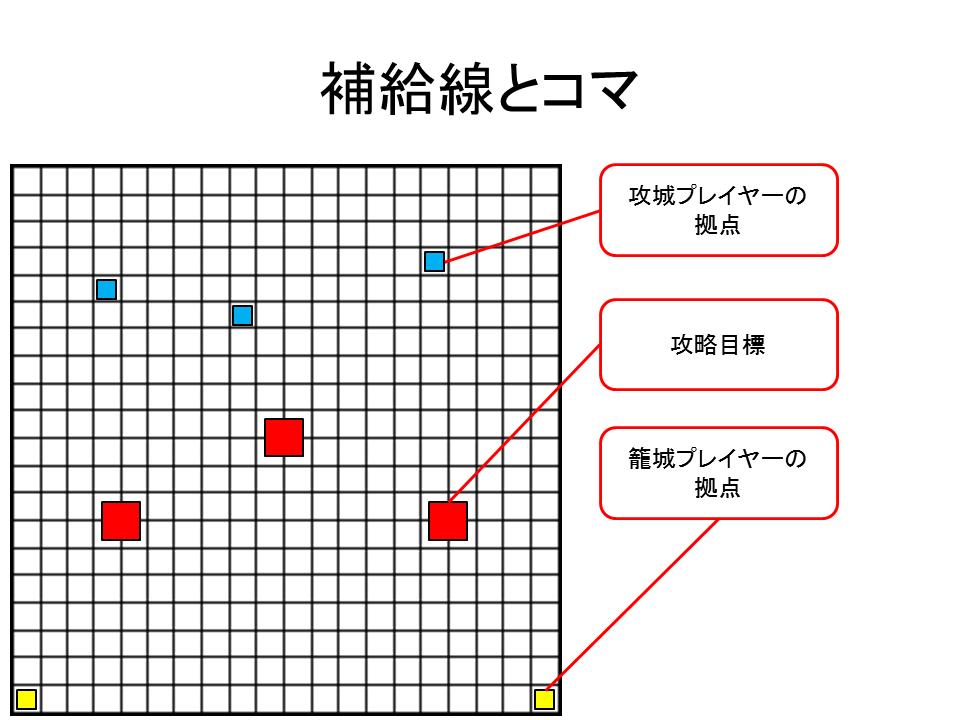 f:id:Akatsuki-No-9:20171028181143p:plain