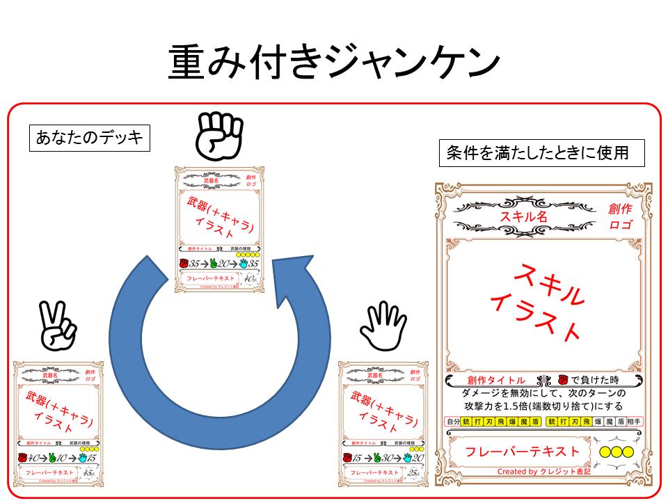 f:id:Akatsuki-No-9:20171028181158p:plain