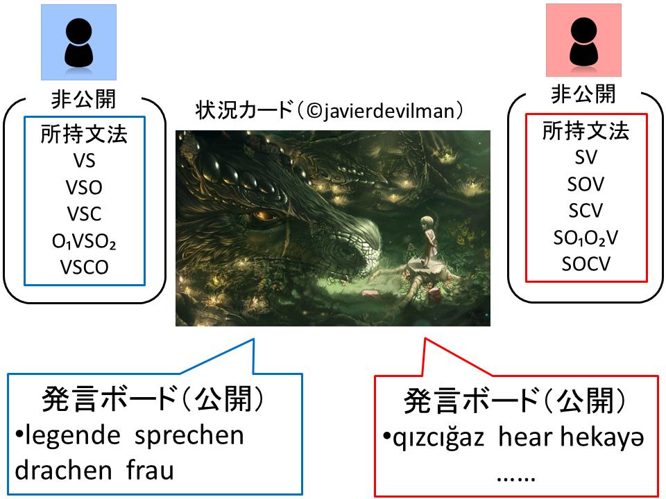 f:id:Akatsuki-No-9:20171028182448p:plain