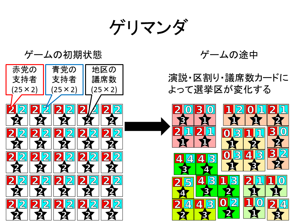 f:id:Akatsuki-No-9:20171127205221p:plain