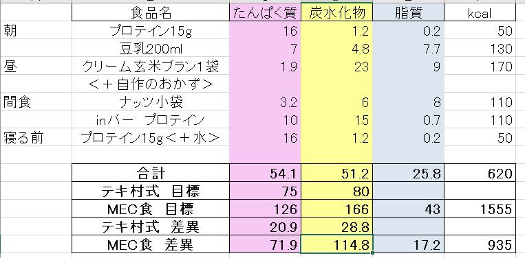 f:id:Akatsuki-no-Mojo:20190826222924p:plain