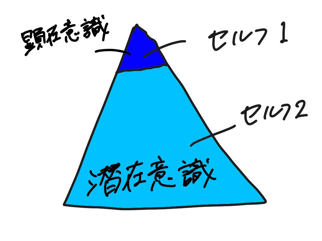 f:id:Aki-ro:20180616125506p:plain