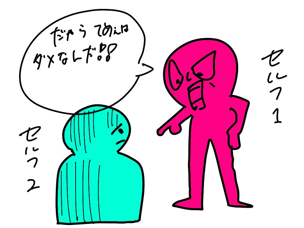 f:id:Aki-ro:20180616132002p:plain