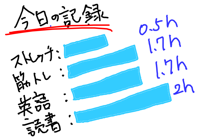 f:id:Aki-ro:20181210160220p:plain