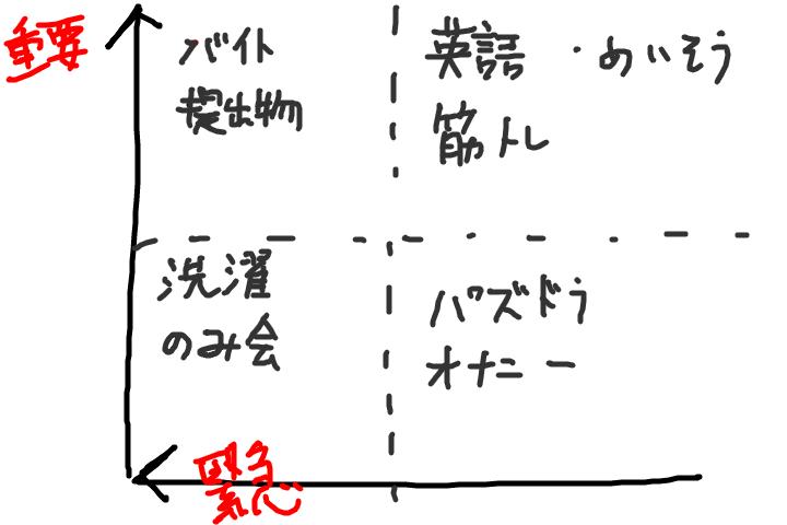 f:id:Aki-ro:20181214233012p:plain