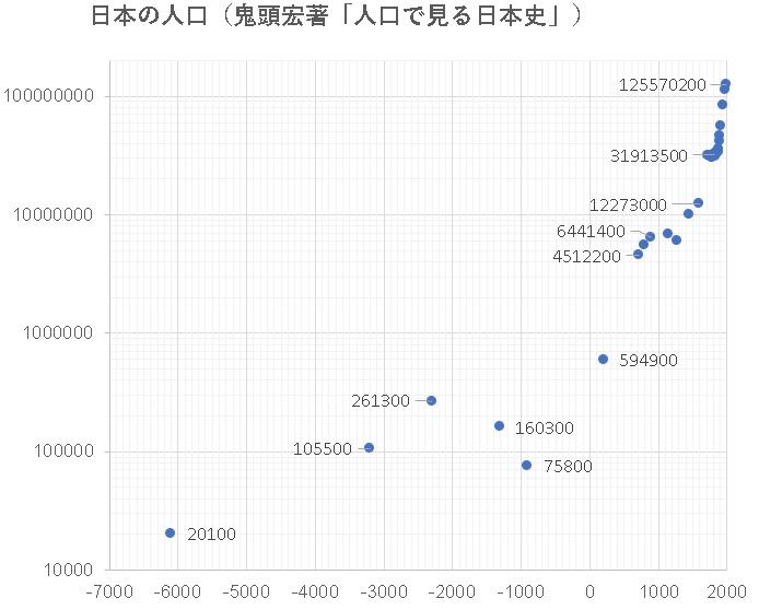 f:id:Aki104:20181213105930j:plain