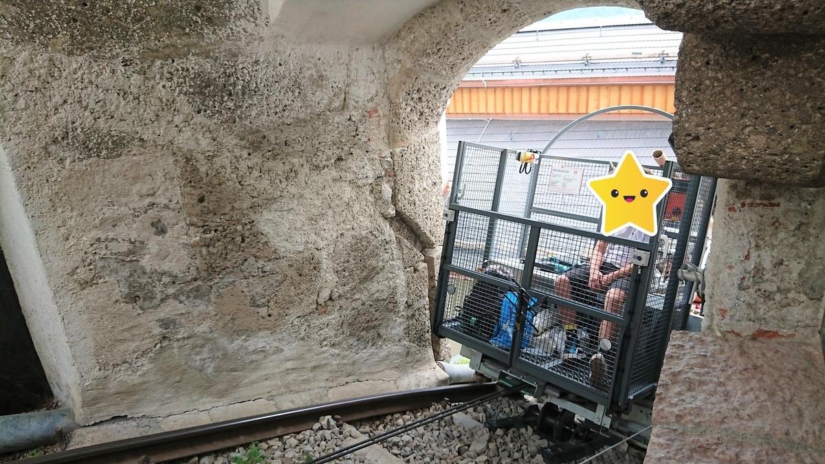 Reißzug ホーエンザルツブルク城