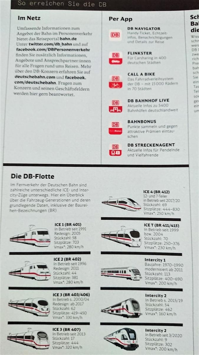 ドイツ鉄道 高速鉄道車両一覧