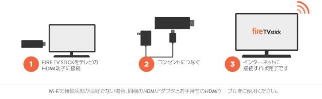 f:id:Aki_Fukayamagi_1834:20180922220410p:plain