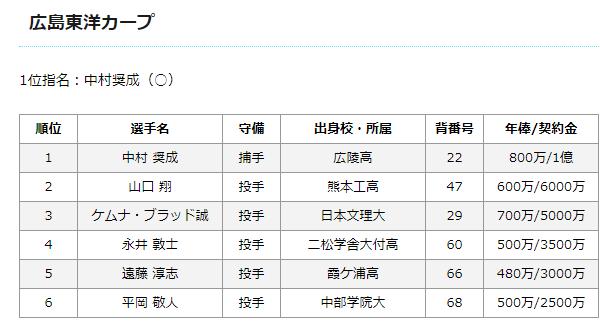 f:id:Aki_Fukayamagi_1834:20180927213703p:plain