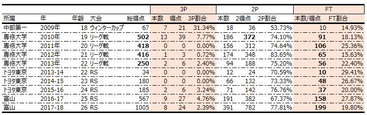 f:id:Aki_Fukayamagi_1834:20180929143018p:plain
