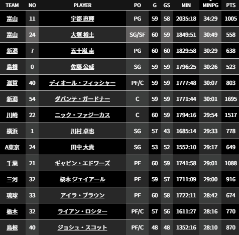 f:id:Aki_Fukayamagi_1834:20181014102551p:plain