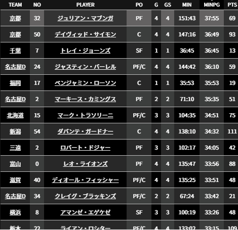 f:id:Aki_Fukayamagi_1834:20181014103011p:plain