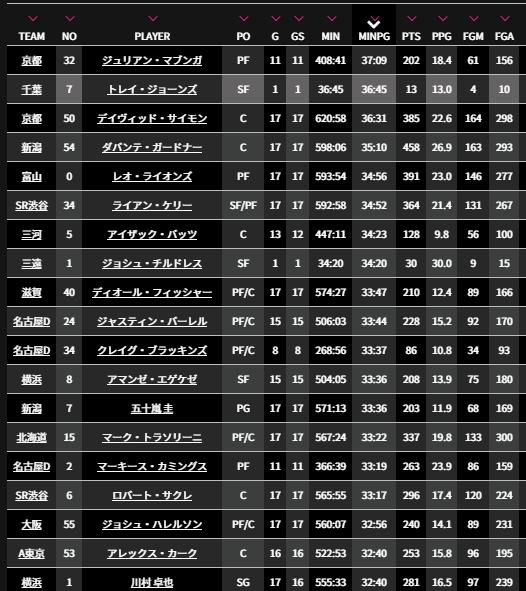 f:id:Aki_Fukayamagi_1834:20181121102505p:plain