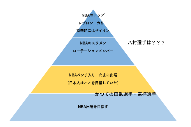 f:id:Aki_Fukayamagi_1834:20181201154419p:plain