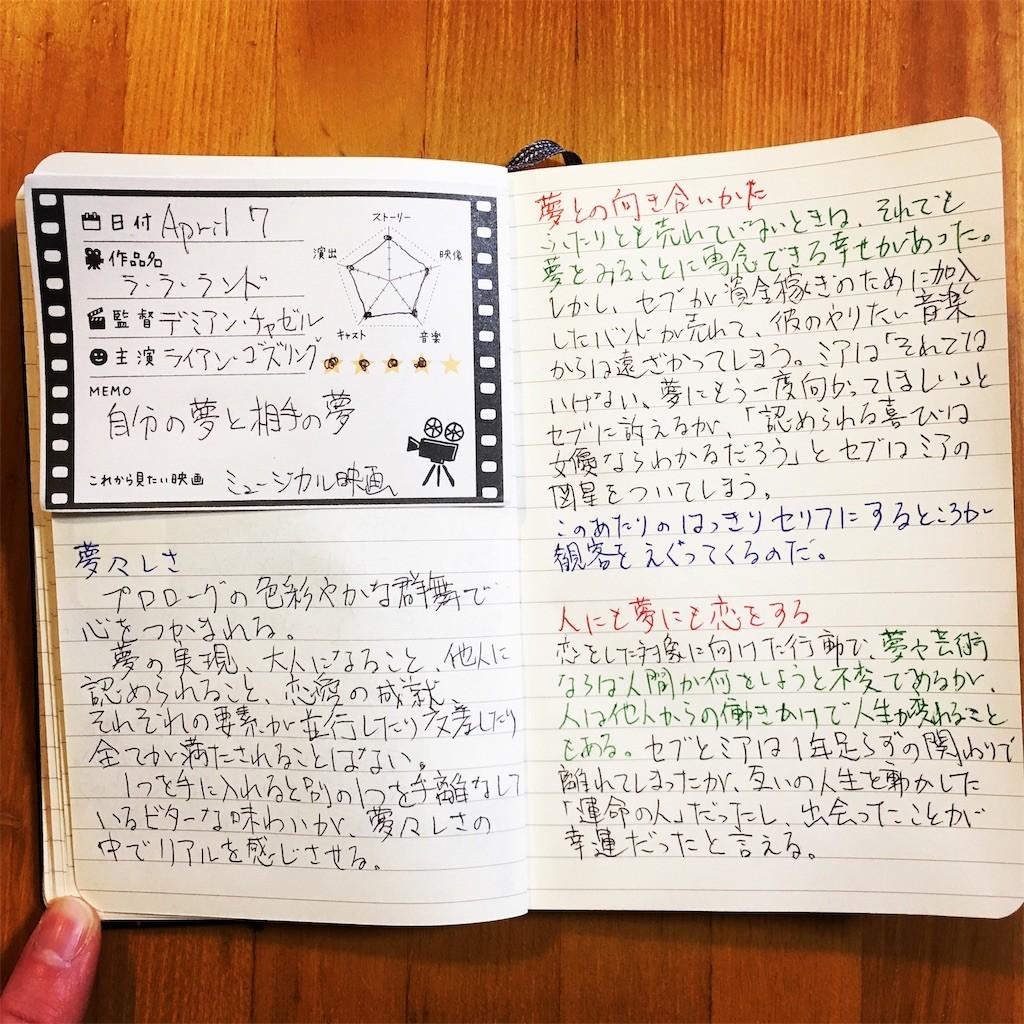 f:id:Akikot:20190501184723j:image