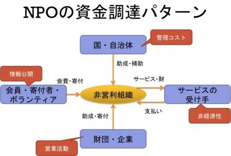 f:id:Akimitsu:20120526161255j:image