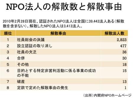 f:id:Akimitsu:20120526161256j:image