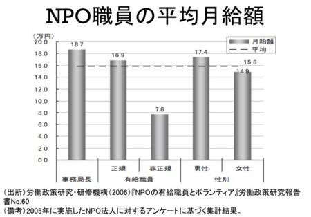 f:id:Akimitsu:20120526161257j:image