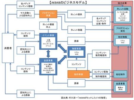 f:id:Akimitsu:20120612014556j:image