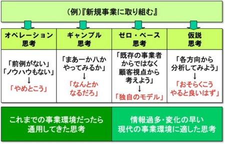 f:id:Akimitsu:20120913212846j:image