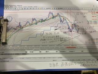 f:id:Akiocchi:20200203223230p:plain
