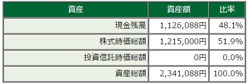 f:id:Akira1227:20170320153412p:plain