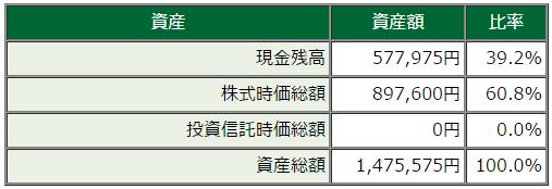 f:id:Akira1227:20170521182659p:plain