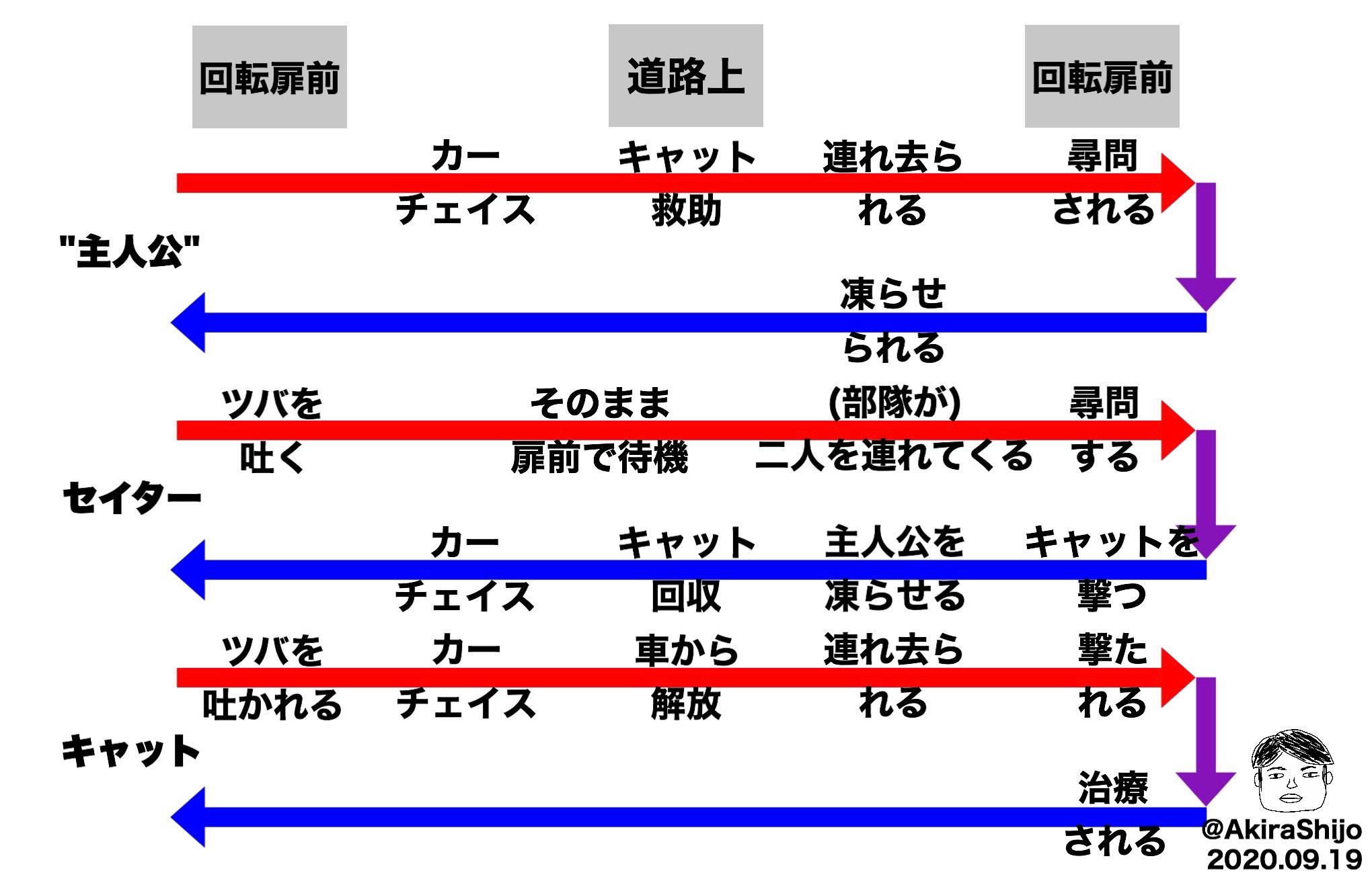 f:id:AkiraShijo:20200923044801j:image