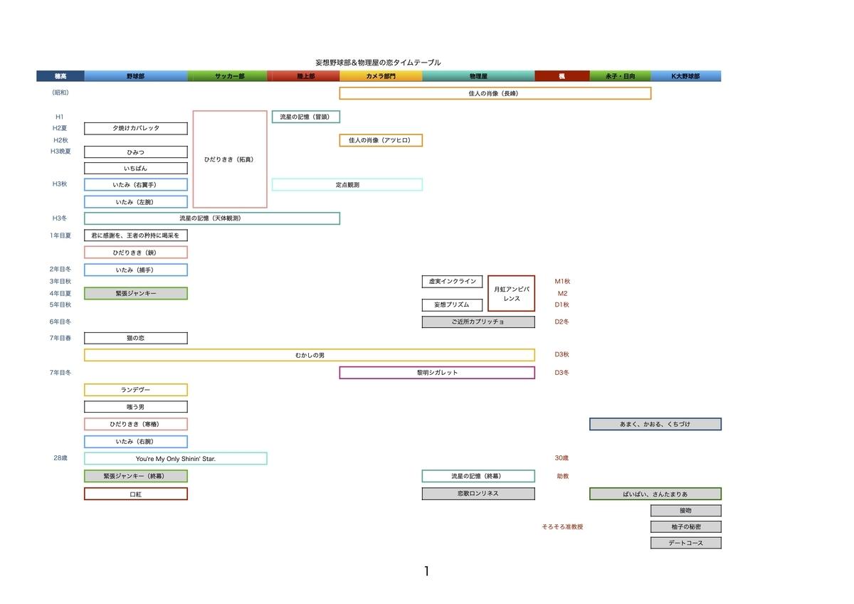 f:id:AkiraT66:20200213015750j:plain