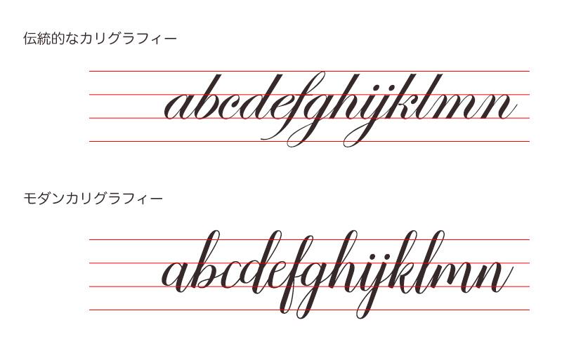 f:id:AkiraYamaguchi:20170316230012j:plain