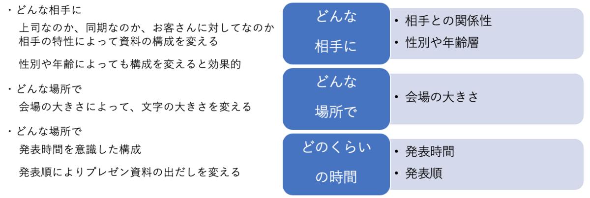 f:id:Akishun_life:20200401105137p:plain