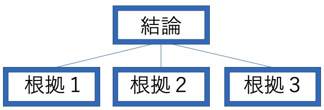f:id:Akishun_life:20200402084359p:plain