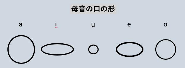 f:id:Akishun_life:20200406110023p:plain