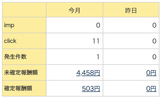 f:id:Akishun_life:20200609222246p:plain