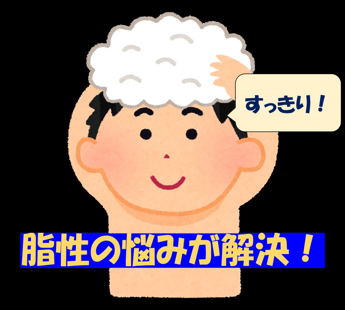 f:id:AkiyoshiBlog:20200301111600p:plain