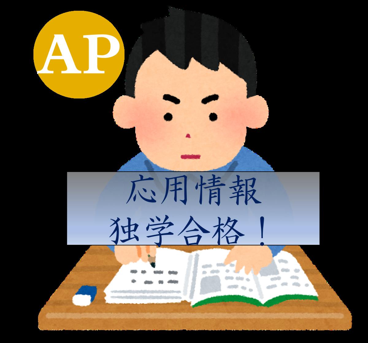 f:id:AkiyoshiBlog:20200301171318p:plain