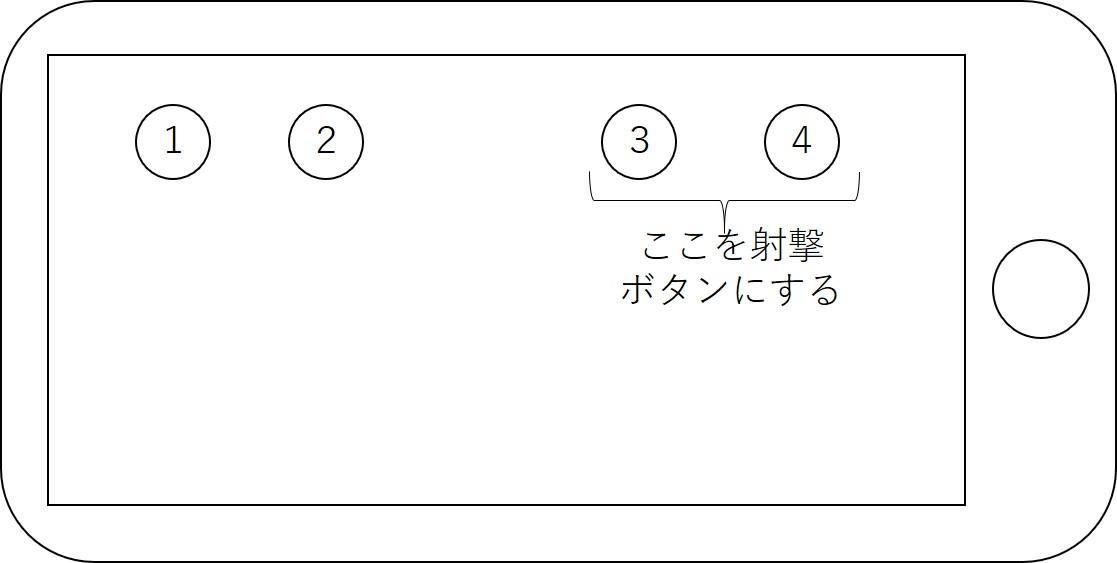f:id:AkiyoshiBlog:20200505192819j:plain