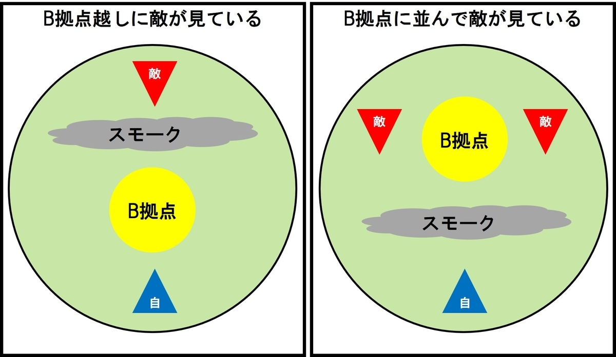 f:id:AkiyoshiBlog:20210320013954j:plain